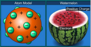 Atomic Model of Thomson