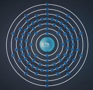 Atomic model of Bohr