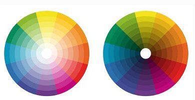 Theory of color
