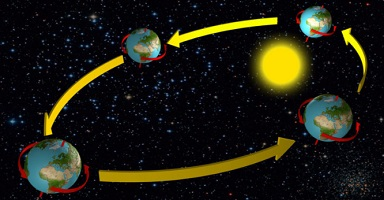 Earth translation