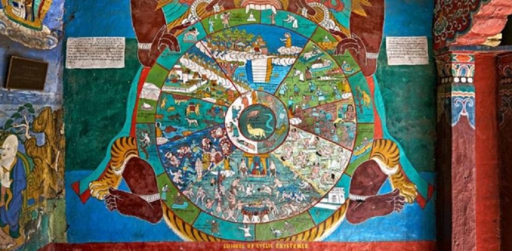 samsara buddhism religious knowledge