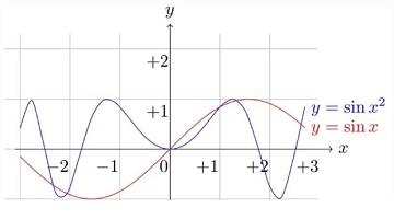 mathematical function