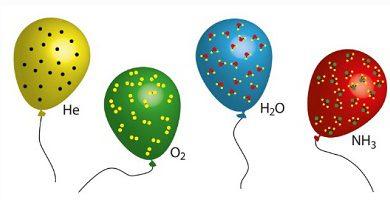 Avogadro's number