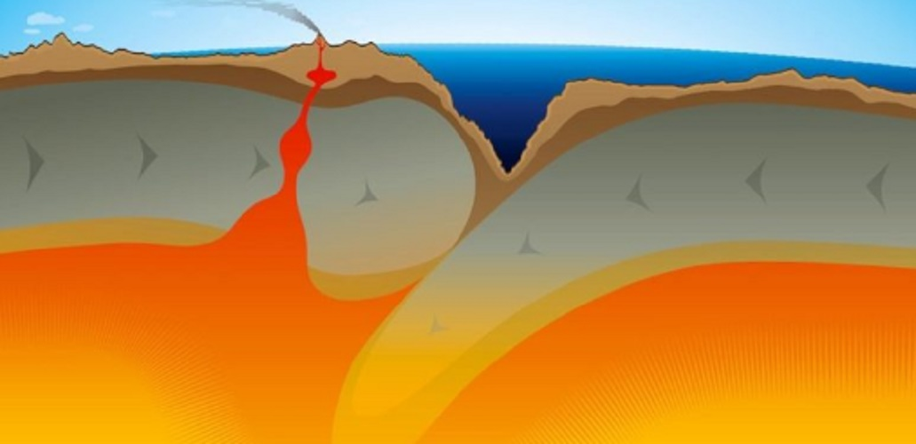 continental drift tectonic plates
