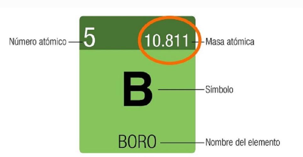 atomic mass-atomic number