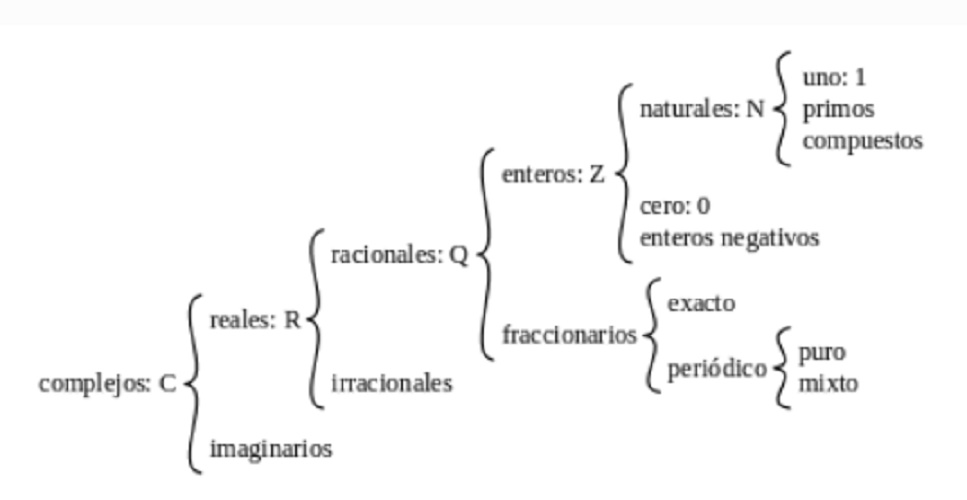 (Classification of natural numbers.)