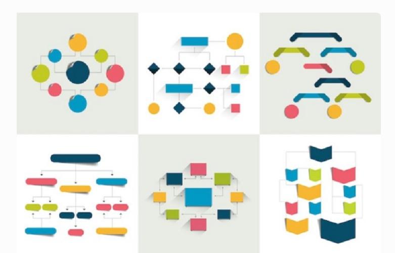 organizational structure organizational chart