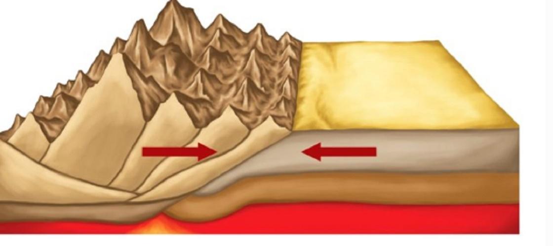 mountain shock tectonic plates