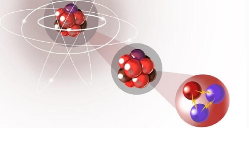 proton quarks