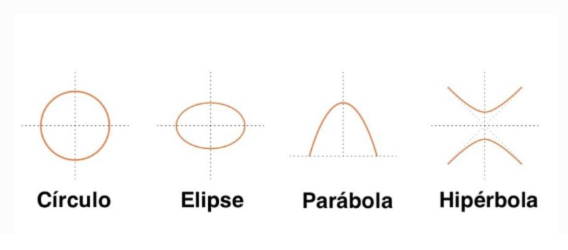 analytical geometry figures circle ellipse parabola hyperbola
