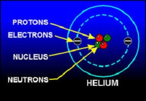 uses and properties of Helium