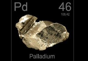 uses of Palladium and atomic properties