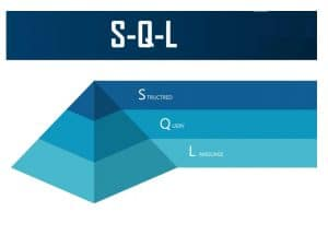 difference between sql and hql