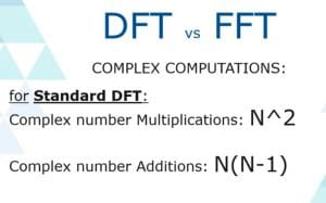 difference between fft and dft