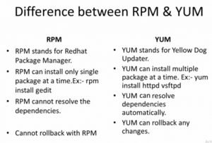 Difference between Yum and RPM