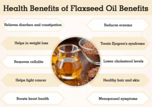 What is Flaxseed Oil