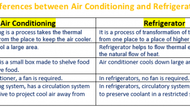 Difference Between Air Conditioning and Refrigeration