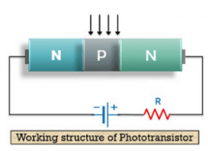 working structure of phototransistor